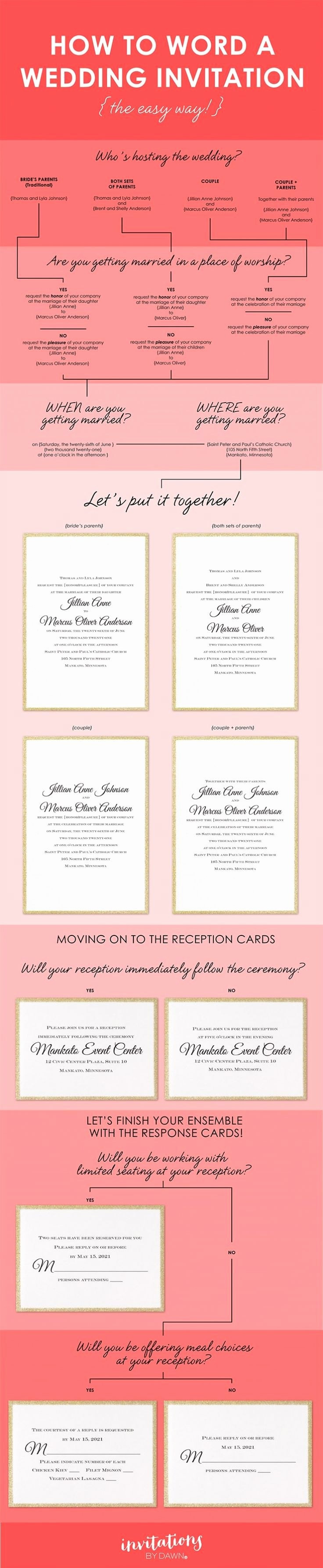 Printable Map Directions For Invitations Fresh 25 Inspirational Printable Map Directions For Invitations