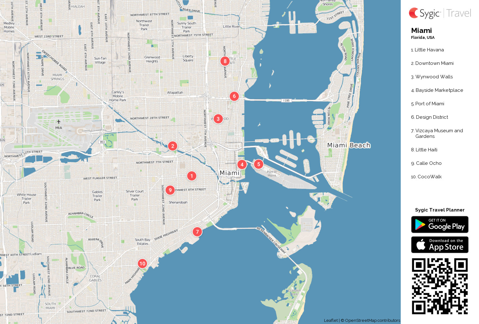 Miami Printable Tourist Map