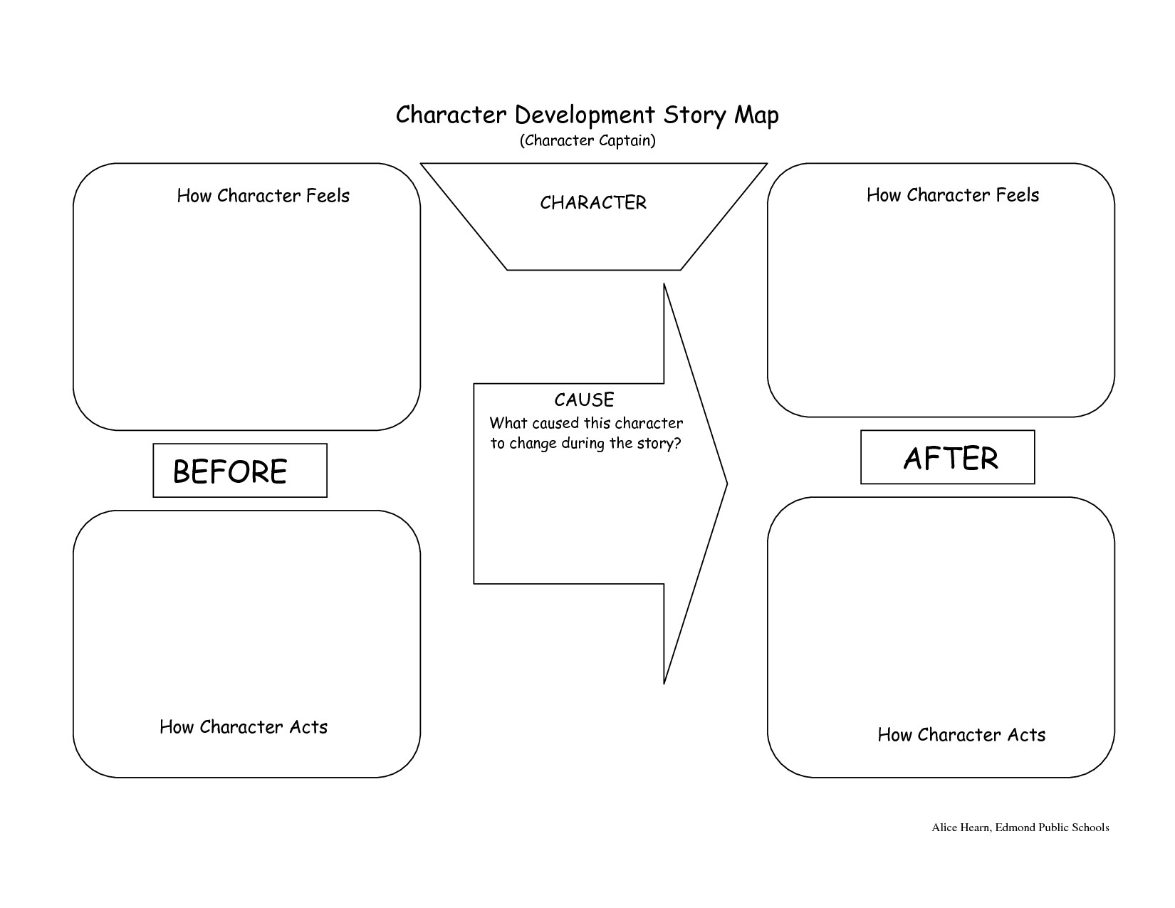 Printable Story Map 3rd Grade Awesome Character Map Graphic organizer