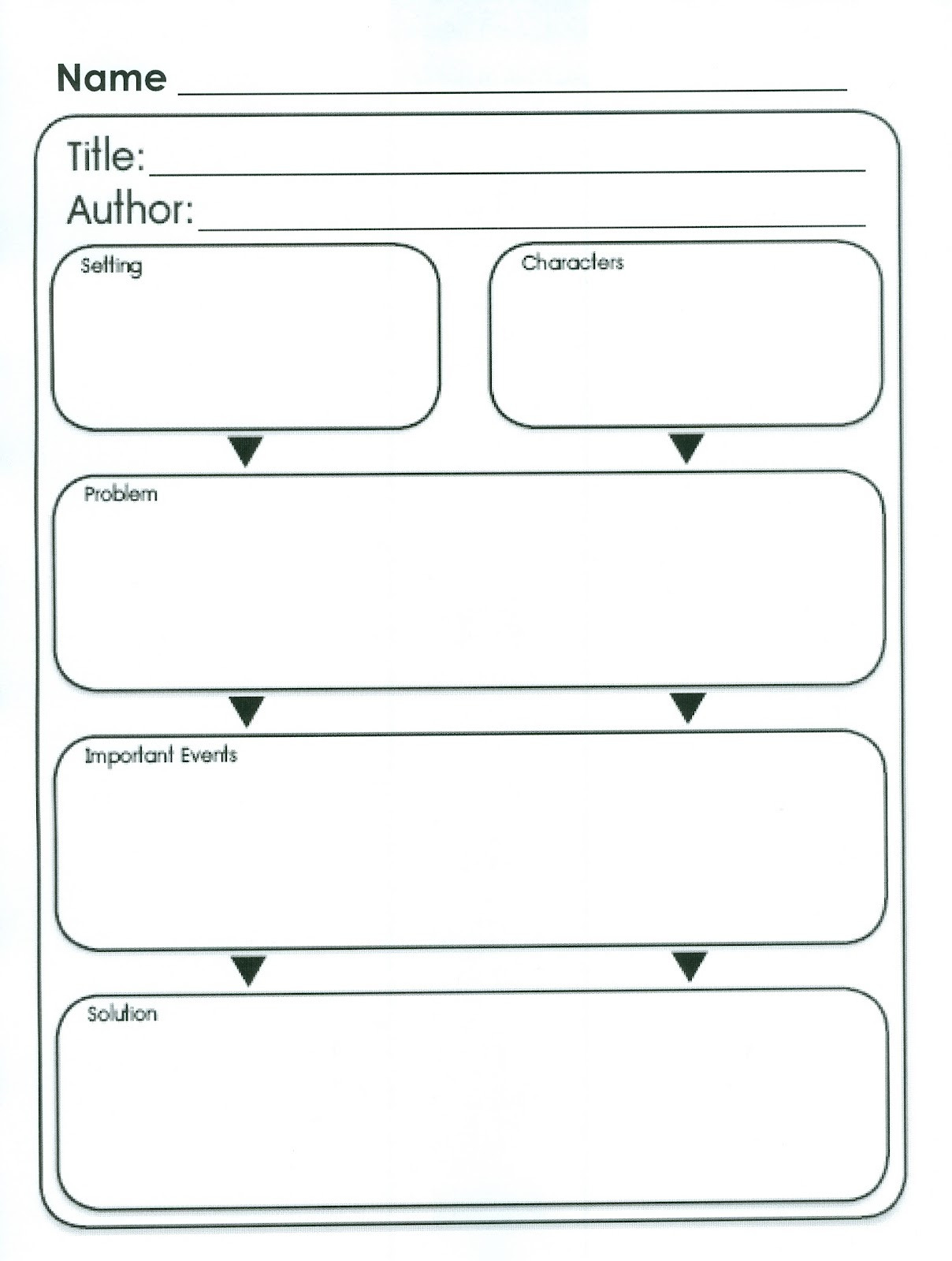 Printable Story Map 3rd Grade Inspirational Story Map Template