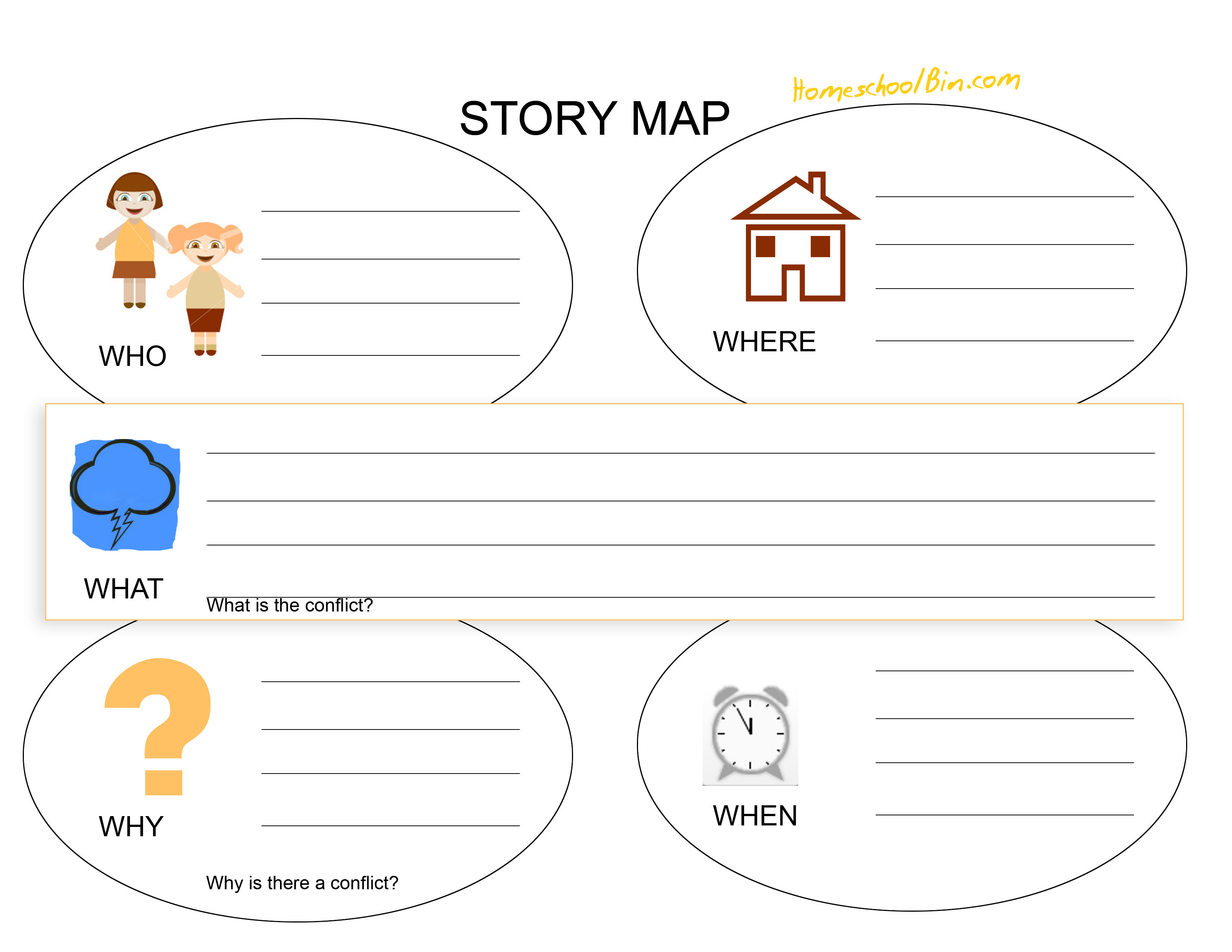 Printable Story Map 3rd Grade New Story Map For First Grade 4k