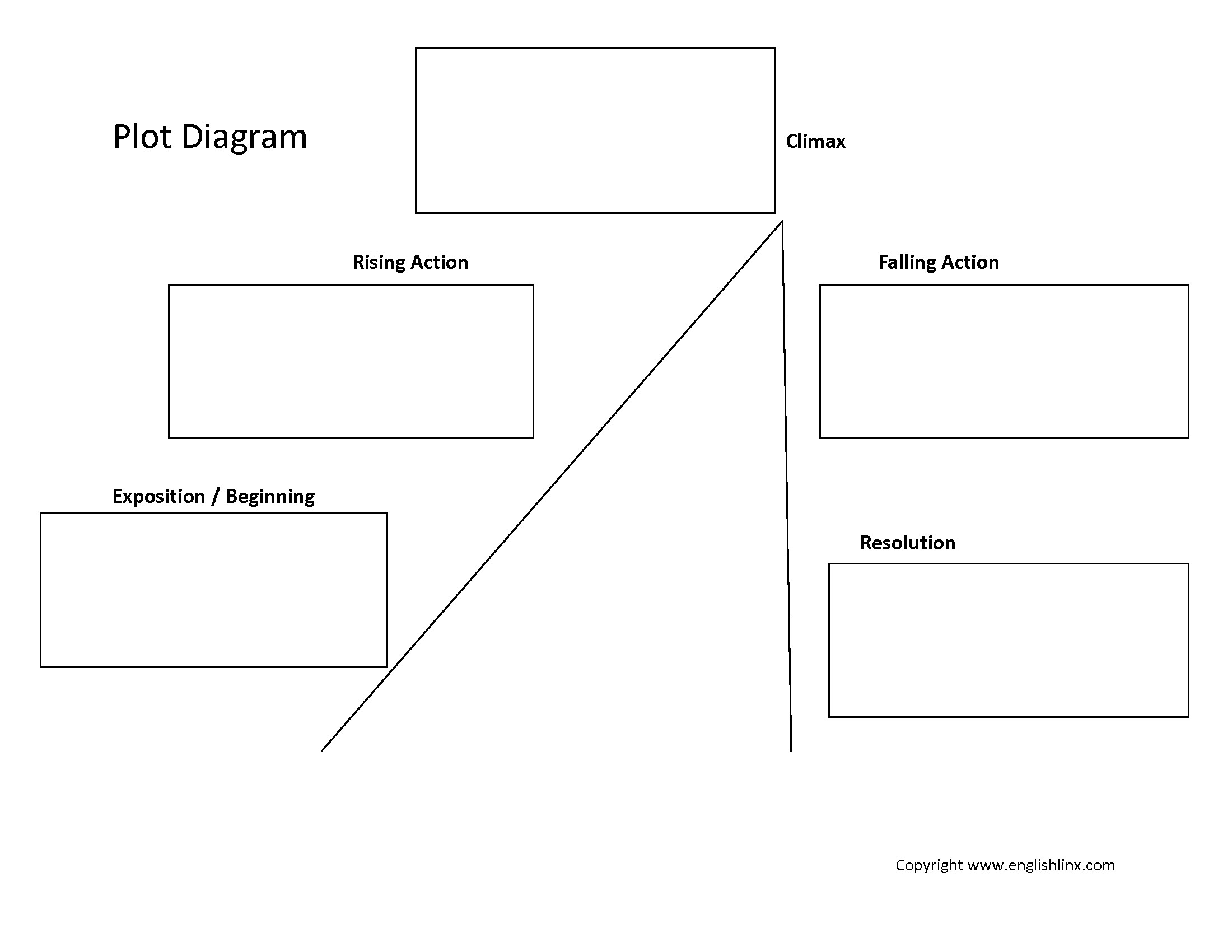 Printable Story Map For 5th Grade Awesome Plot Diagram 2 Plot Worksheet Work Pinterest