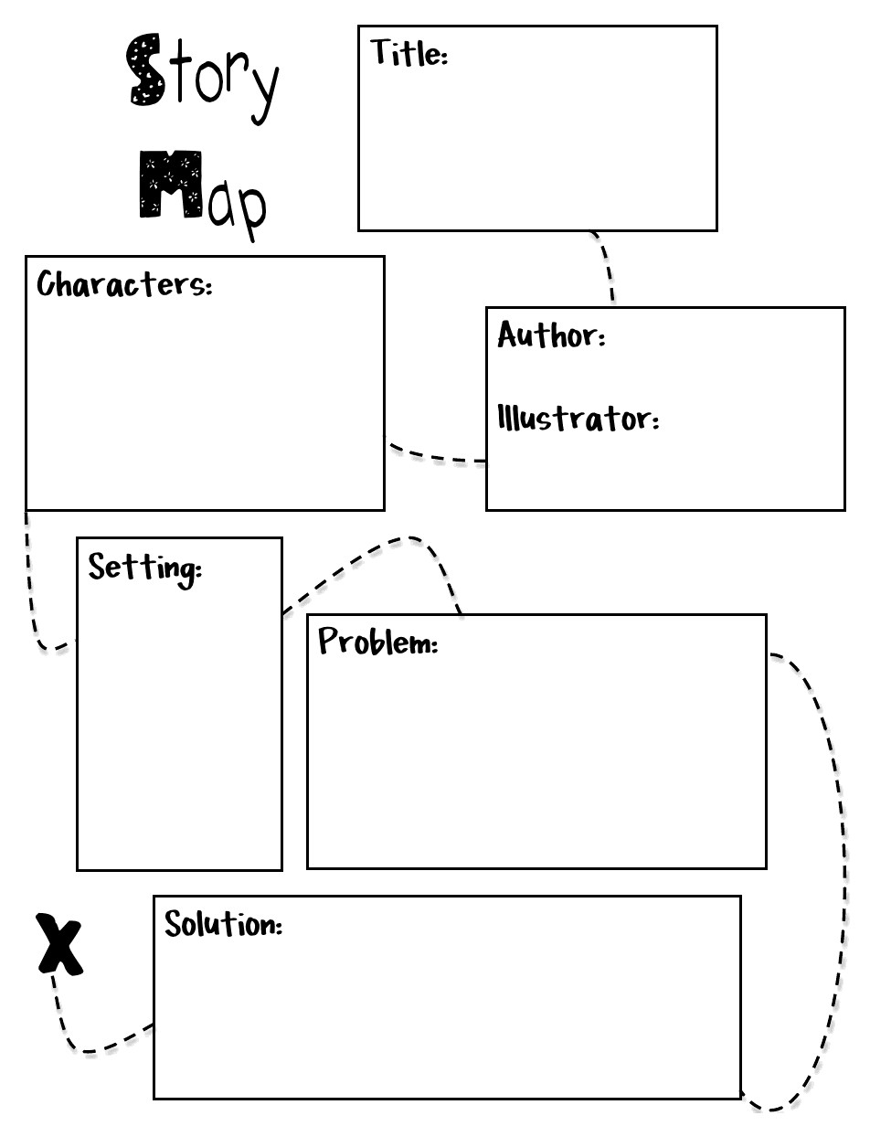Printable Story Map For 5th Grade Best Of Story Mapcx … Study