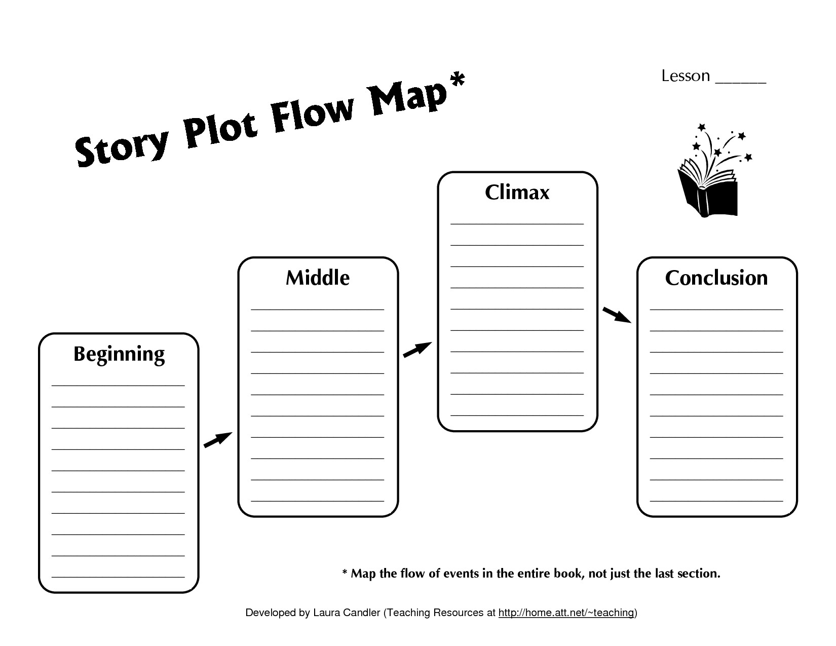 Printable Story Map for 5th Grade Luxury Story Map Graphic organizer