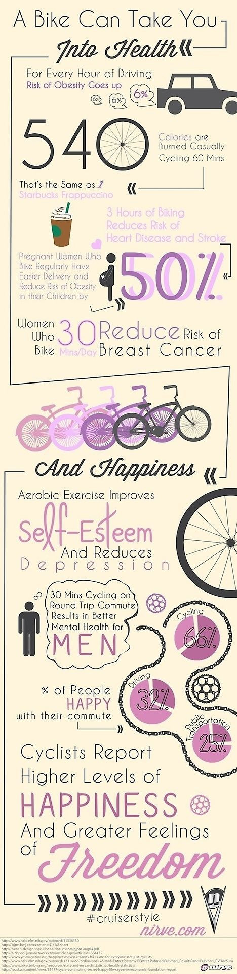 153 best Cycling for Fitness images on Pinterest