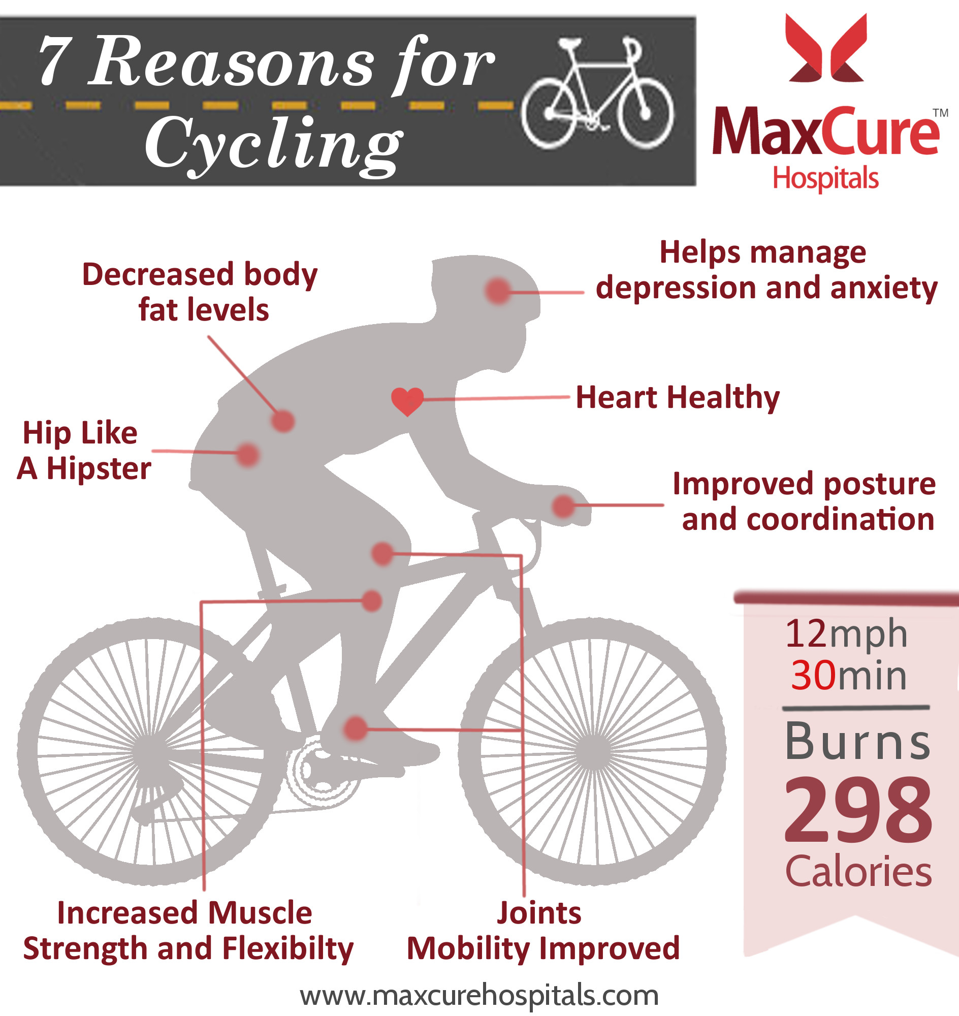 Image result for Health Benefits of cycling