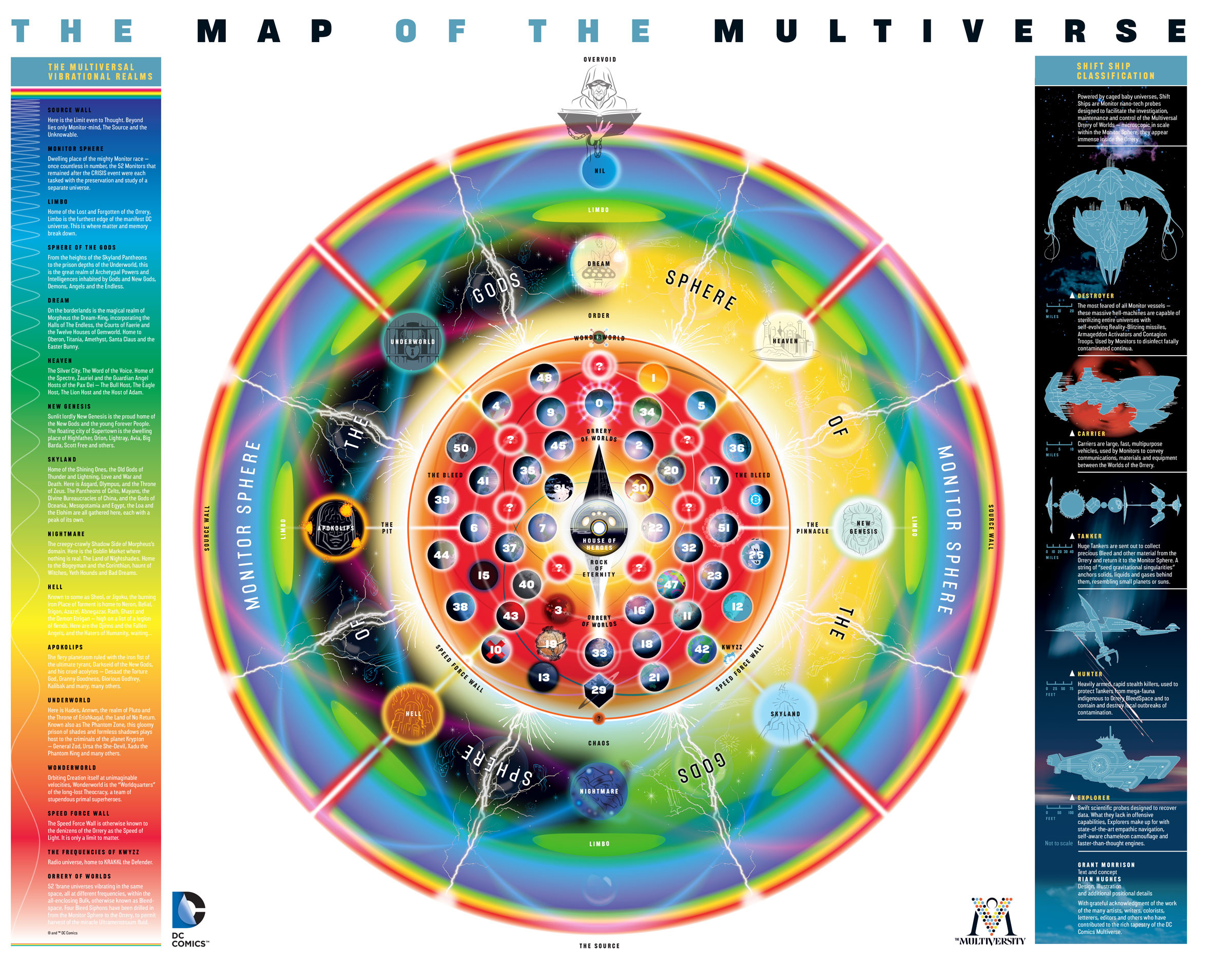 X Rebirth Printable Map Luxury The Map Of The Multiverse
