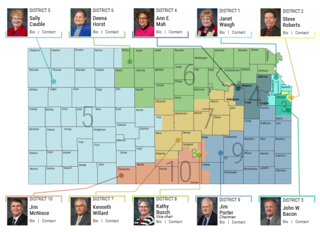 Board Of Education for Kansas State Senate Map