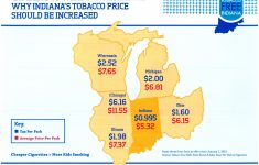 Cigarette Taxes: What It Really Costs Us – Little Red Door pertaining to Cigarette Prices By State Map