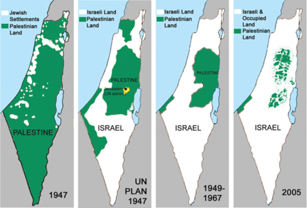 Countering The 'shrinking Palestine Maps' Lie. regarding Palestine Two State Solution Map