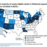 Data Note: Medicaid Managed Care Growth And Implications Of The Inside Medicaid Expansion States Map