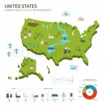 Energy Industry And Ecology Of United States Vector Map With Power Pertaining To United States Industry Map
