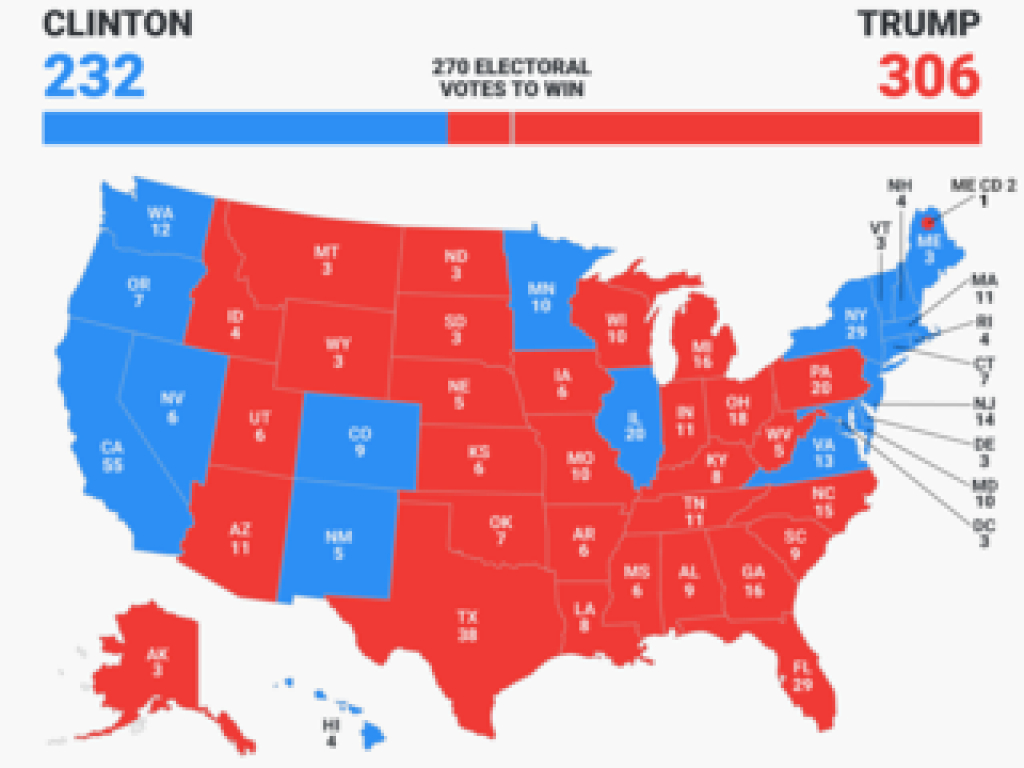 Final Electoral College Map - Business Insider in Trump States Map