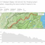 Get In The Boat: A Western States Story Throughout Western States 100 Map