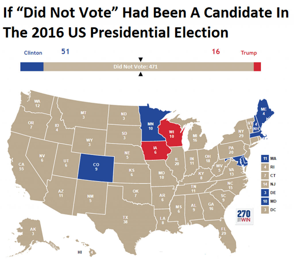 "If ""Did Not Vote"" Had Been A Candidate In The 2016 Us Presidential with regard to Electoral Votes By State Map"