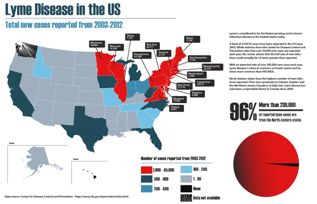 Lyme Disease On The Rise In Virginia - Mosquito Squad Of Hampton Roads with Lyme Disease By State Map