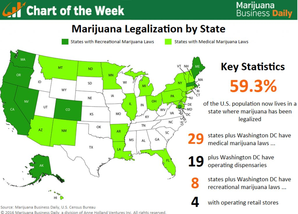 Map: The Post Election U.s. Marijuana Landscape   Marijuana Business Regarding States Where Weed Is Legal Map 2016