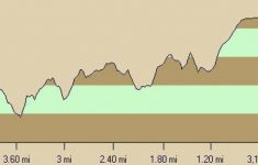 Maps – Western States Endurance Run intended for Western States 100 Course Map