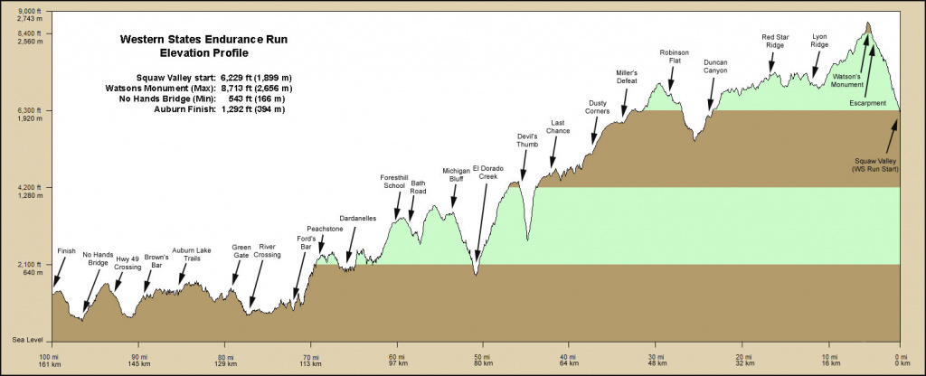 Maps – Western States Endurance Run with regard to Western States 100 Course Map