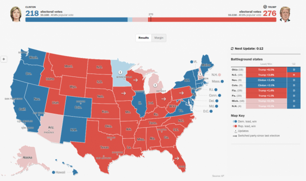 Political Maps | Maps Of Political Trends & Election Results within Map Of Red States And Blue States 2016