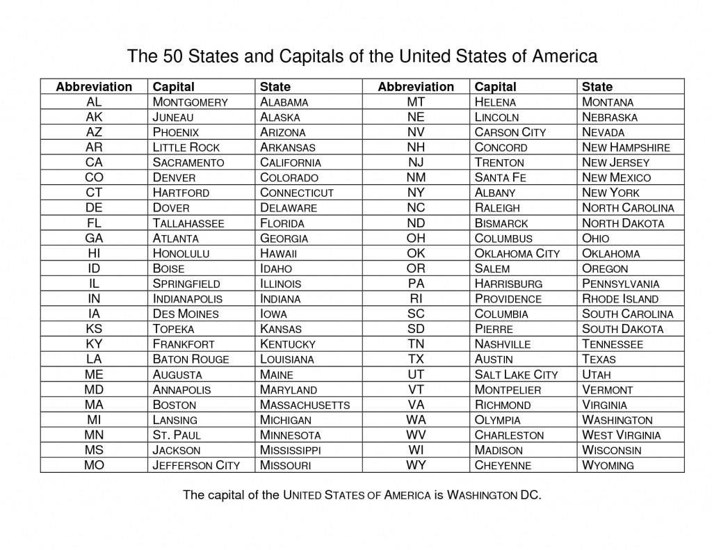 States And Capitals List In 50 States Map And Capitals List - Free in Us Map States And Capitals List