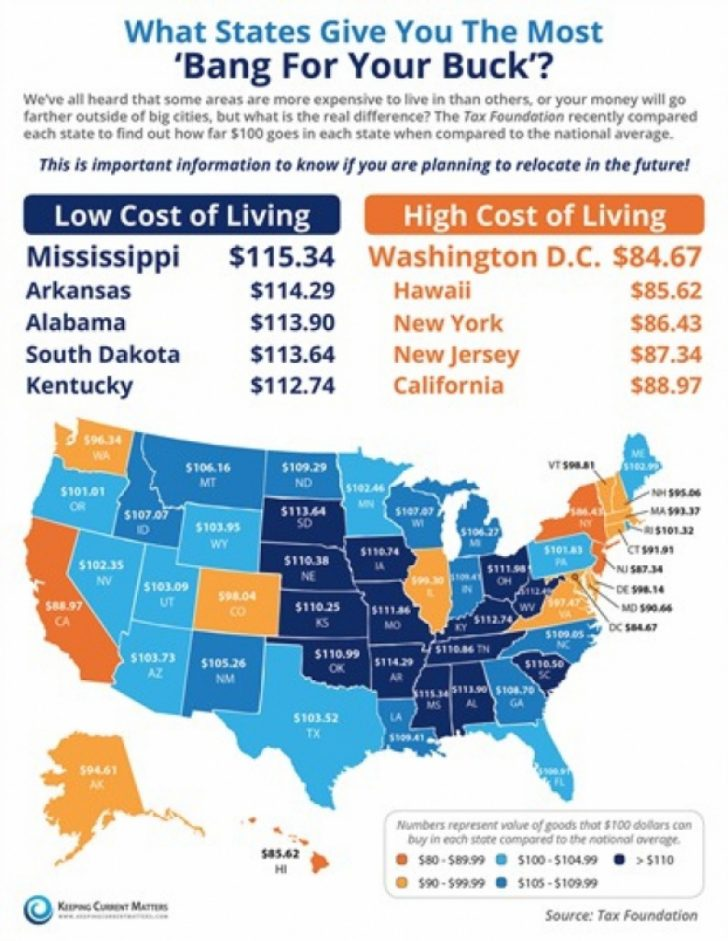 Cost Of Living By State Map