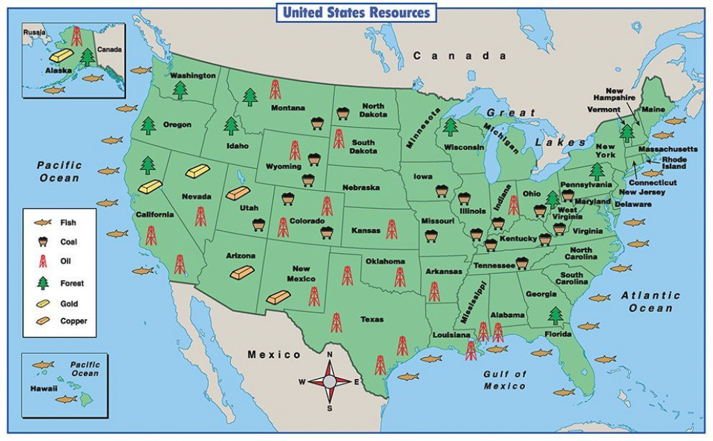 Students Read A Natural Resource Map And Use A Chart To Determine for United States Resource Map