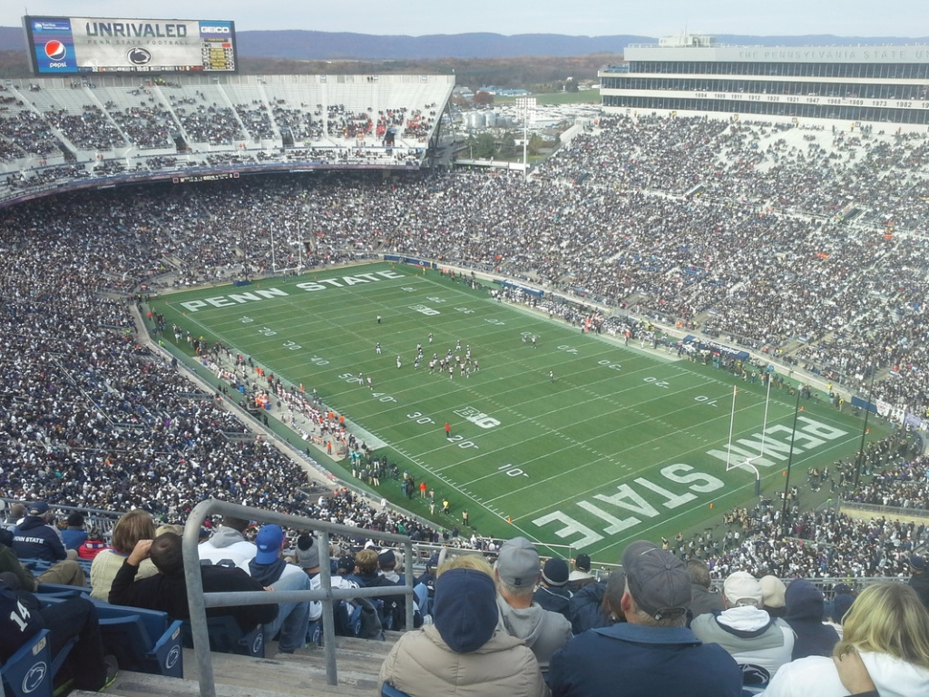 Tailgating - State Guide regarding Penn State Football Parking Green Lot Map