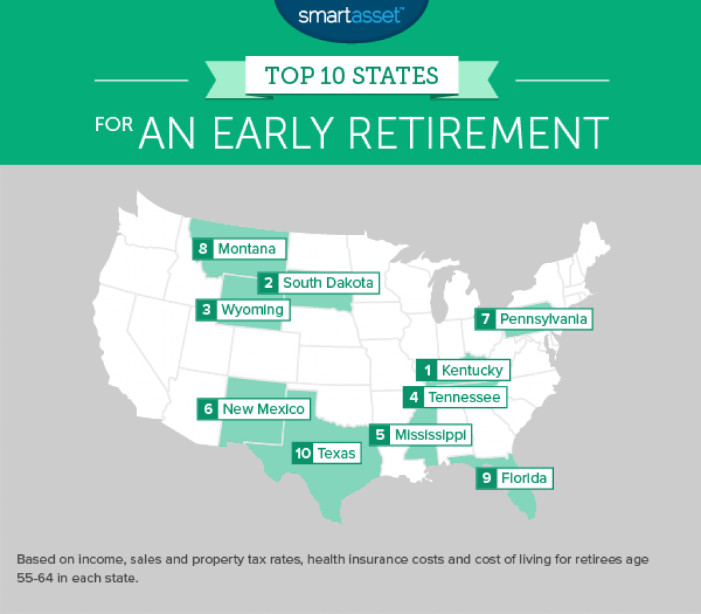 The Best States For An Early Retirement - Smartasset throughout Retirement Friendly States Map