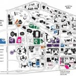 Your A To Z Guide To Tailgating The Msu Vs. Wisconsin Football Game Within Michigan State Football Parking Lot Map